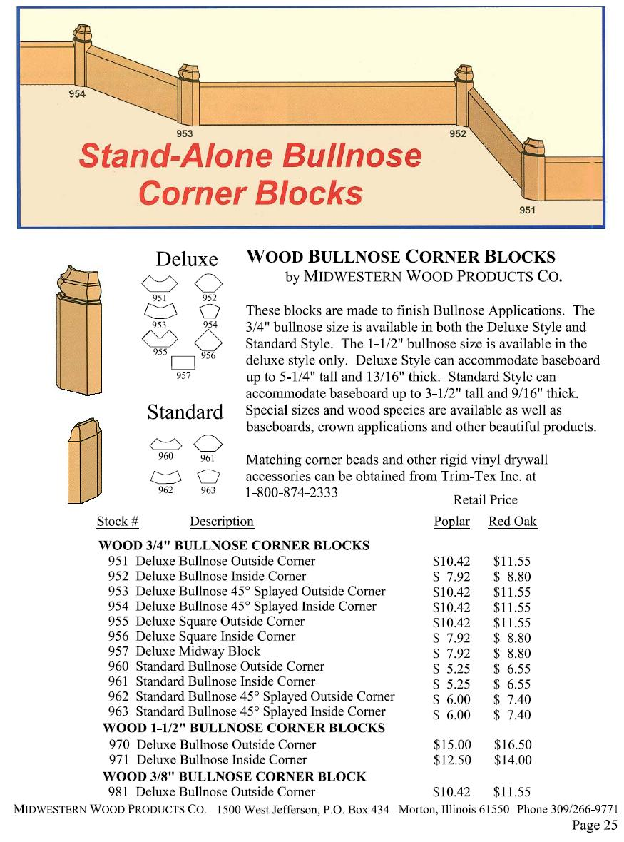 cornerblockprices
