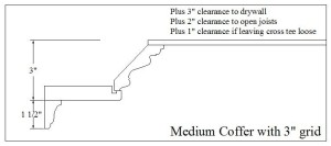 Coffer Depths-Medium