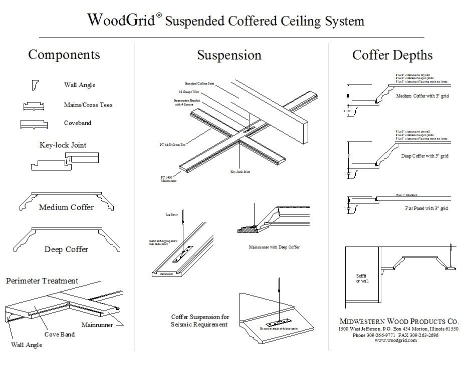 WoogridCeilingComponents